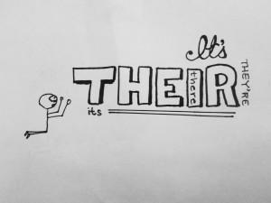Let's get grammar-ed: a brief review of grammar