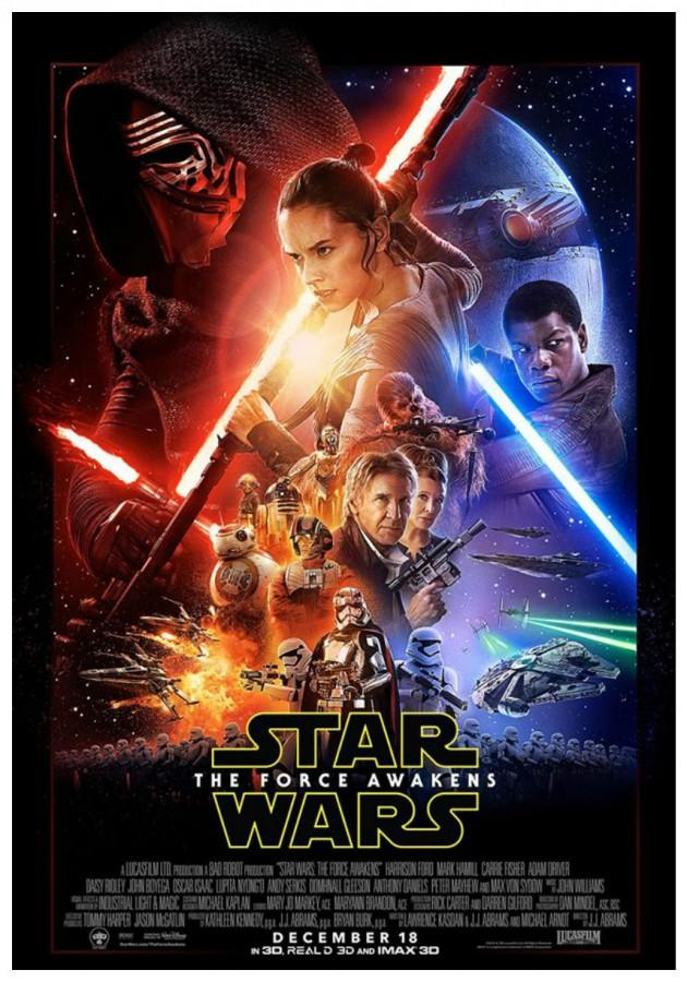 Star Wars: The Force Awakens and My Heart Yearns