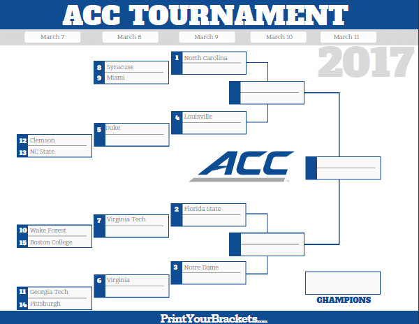 ACC Tournament Preview 2017