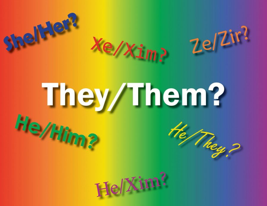 Using people's preferred pronouns doesn't have to be difficult. When in doubt, just ask.